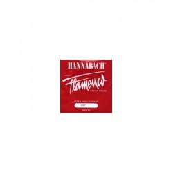 HANNABACH 8276-SHT Cuerda...